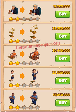Coin Master Village 78: Courthouse 3 Stars Price List