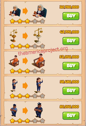 Coin Master Village 78: Courthouse 4 Stars Price List