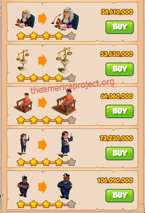 Coin Master Village 78: Courthouse 5 Stars Price List