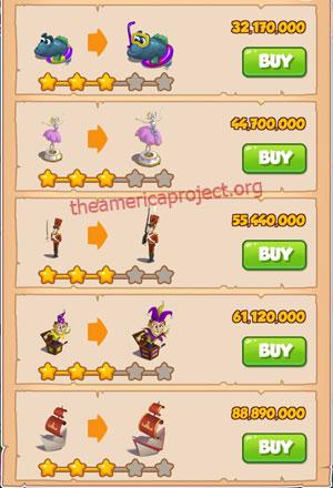 Coin Master Village 79: Tin Soldier 4 Stars Price List