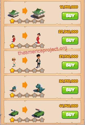 Coin Master Village 80: Crazy Bride 2 Stars Price List