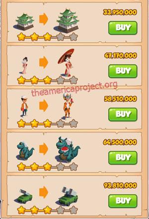 Coin Master Village 80: Crazy Bride 4 Stars Price List