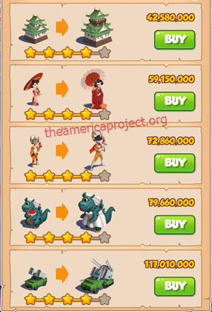Coin Master Village 80: Crazy Bride 5 Stars Price List