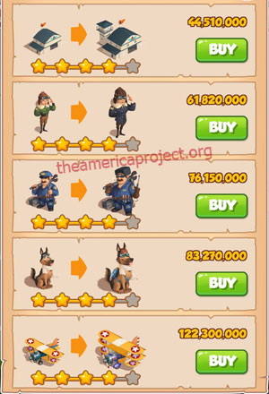 Coin Master Village 81: Pilot 5 Stars Price List