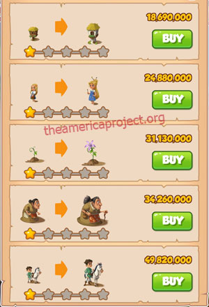 Coin Master Village 82: Fairy Tale 2 Stars Price List