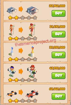 Coin Master Village 83: Car Racing 3 Stars Price List