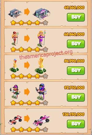 Coin Master Village 83: Car Racing 5 Stars Price List