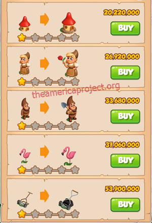 Coin Master Village 84: Gnome 2 Stars Price List