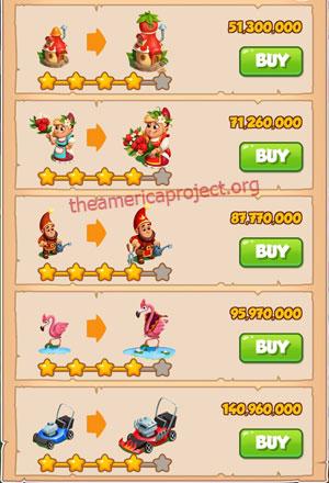 Coin Master Village 84: Gnome 5 Stars Price List