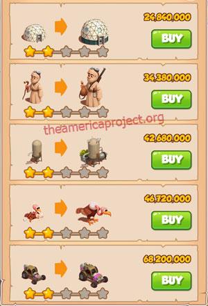 Coin Master Village 85: Desert Punk 3 Stars Price List
