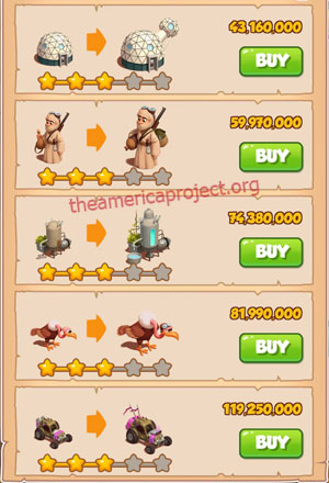 Coin Master Village 85: Desert Punk 4 Stars Price List