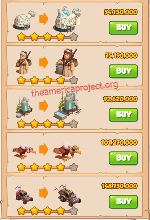 Coin Master Village 85: Desert Punk 5 Stars Price List
